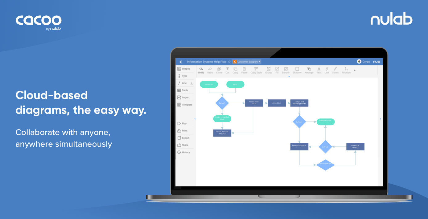 Cacoo - Cloud based Diagrams