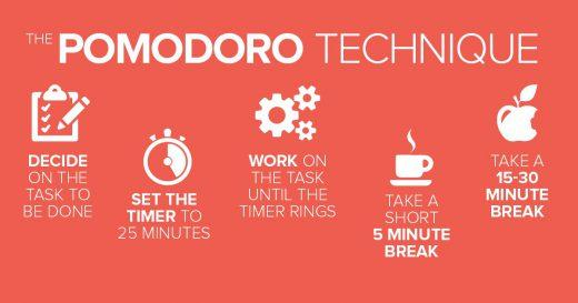 time management for creatives - pomodoro